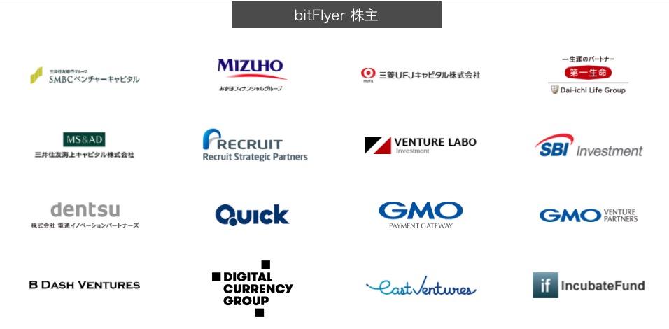 bitFlyer 株主